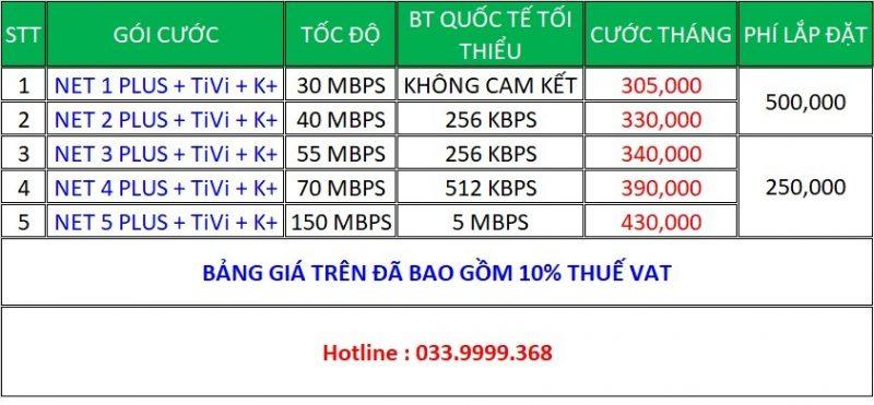 Lap Mang Viettel K+